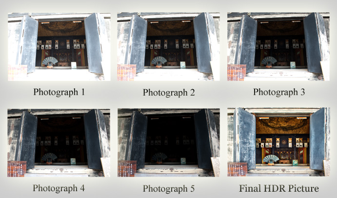 Photographic example of the steps to produce an HDR picture